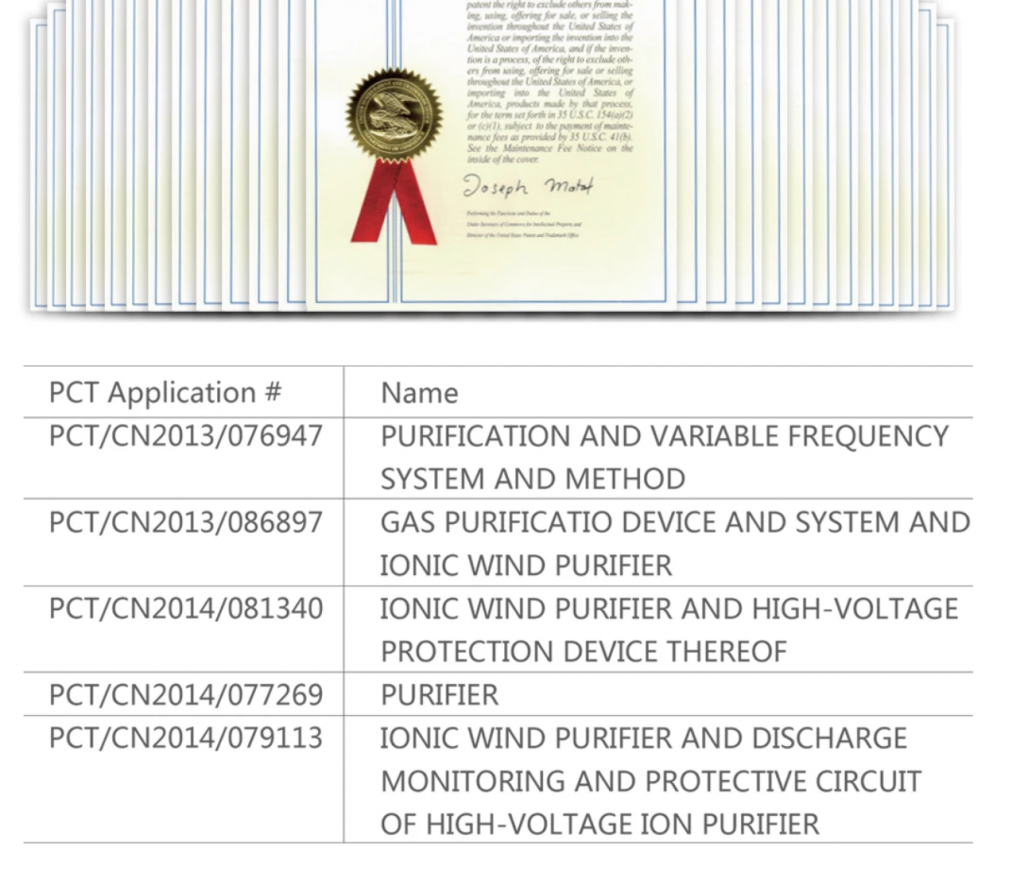 USサイトの特許